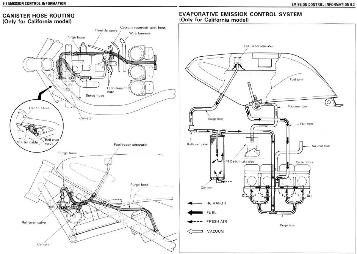 suzuki burgman 400 parts diagram